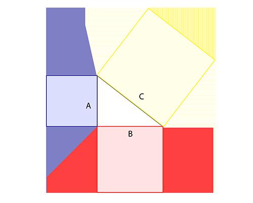 Pythagorean Theorem Equation Visualization